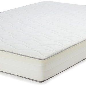 Budget pocket spring mattress